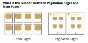 Pagination Guide