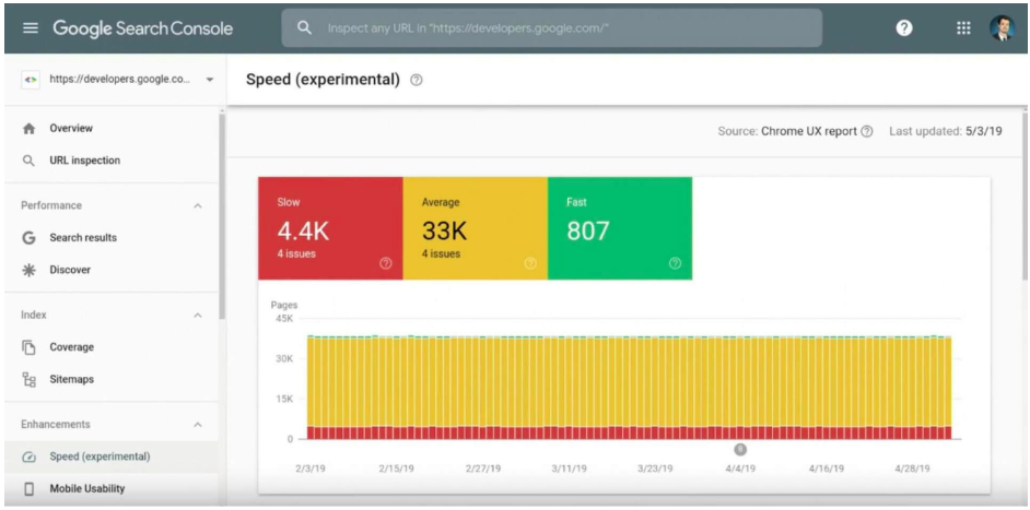 search console speed report beta