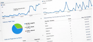 How many Google Analytics accounts actually connect Google Ads